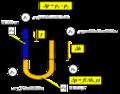 Manometria Esquema general de un manometro en U Extremo abierto.png