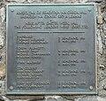 Memorial plate in Kilmainham Gaol.jpg