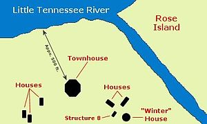 Mialoquo (Cherokee town) - Approximate position of structures uncovered at the Mialoquo site