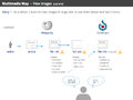 Multimedia-Map-View-Images-Workflow-Current-July-15.png