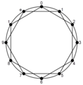 Musical identity interval-2 family chromatic circle.png