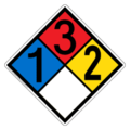 NFPA-704-NFPA-Diamonds-Sign-132.png