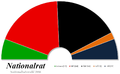 Nationalrat - wahl 2006.png
