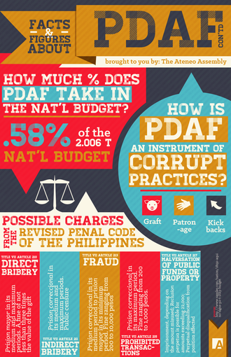Priority Development Assistance Fund scam - Image: PDAF 2