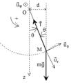Pendule pesant simple - repérage et forces appliquées.png