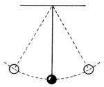 Pendulum 1 (PSF).png