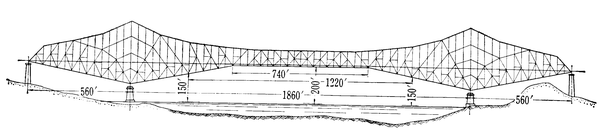 Planned Kammon straight railway bridge.png
