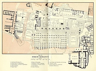 Roman Forum - A detailed archeological layout of the Forum. (From Platner, 1904.)