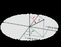 Polar-coordinates-3D-0.png