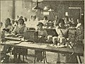 Preparation for trades; Manhattan trade school for girls, Vocational school for boys, Murray Hill vocational school, Brooklyn vocational school for boys (1916) (14773981074).jpg