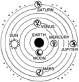 Ptolemaic system (PSF).png