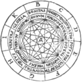 Ramon Llull - Ars Magna Fig 1.png