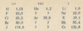 Ramsay 1896 fragment.png