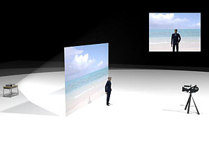 Rear projection effect - Rear projection effect