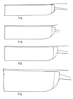Shaving Made Easy, 1905 - Blade-widths.png