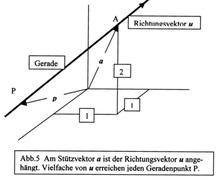 Richtungsvektor Berechnen : gerade wikipedia ~ Themetempest.com Abrechnung