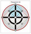 Theogramm 04.jpg