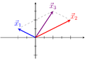 Two noncolinear vectors plus addition dotted.png