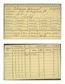 Union Iron Works Co. employee card for Manuel Abrams (a2976f58-e58e-4397-8fb3-05d7e9656f5b).pdf