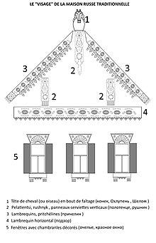 t tes de chevaux d coration de toit wikip dia. Black Bedroom Furniture Sets. Home Design Ideas