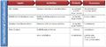 WM ZA FDC Funding Application - Graph 3.png