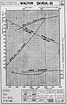 Walter Bora R, charakteristiky (1935).jpg