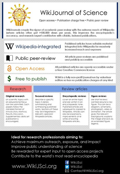 File:WikiJournal of Science Poster.pdf