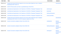 Wikidata - COVID-19 Clinical Trials.png