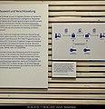 Zürich Stadthaus, Privacy Exhibition( Ank Kumar, Infosys) 06.jpg