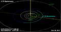 Орбита астероида 2170.png