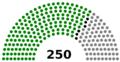 Парламент Сирии.png