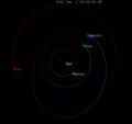 1994 PC1 orbit 2022.png