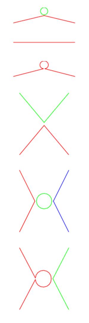 1/N expansion - Image: 1 over N1