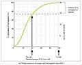 2323 Oxygen-hemoglobin Dissociation-a.jpg