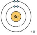 4 beryllium (Be) Bohr model.png