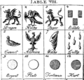 A short and easy introduction to heraldry, in two parts Fleuron T113900-12.png