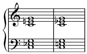 Third (chord) - Image: Added or mixed third chord