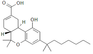 Ajulemic acid - The complete information and online sale