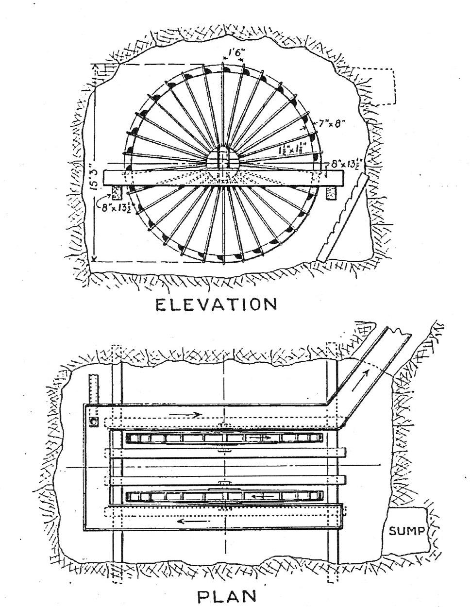 Archscrew2