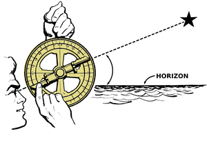 Mathematical instrument -  The astrolabe was an early mathematical instrument used in astronomy and navigation.