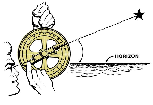 Vous trouverez des astrolabes au musée de la marine de Lisbonne, pas vraiment besoin pour venir à Lisbonne depuis l'aéroport.