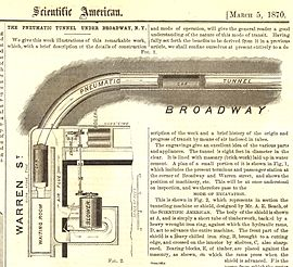 The plan of the Beach Pneumatic Transit station and tunnel.