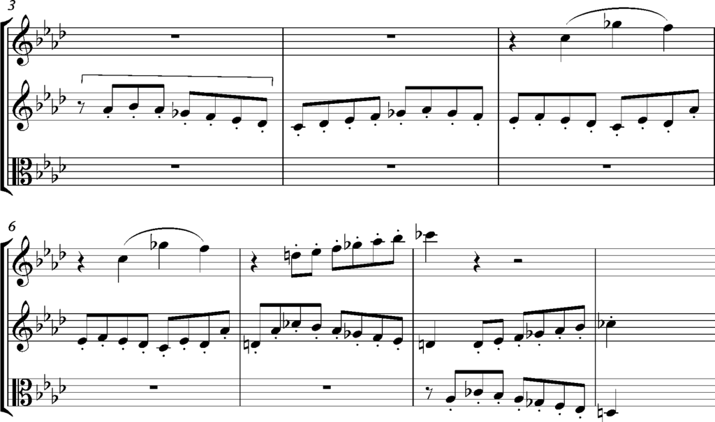 File:Beethoven Symphony No 6, fourth movement, bars 3-8.png ...