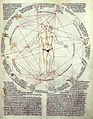 Bloodletting man showing the influence of zodiac and planets Wellcome L0000850.jpg