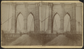 Brooklyn Bridge, from Robert N. Dennis collection of stereoscopic views 19.png