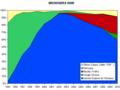 Browser Wars (en).png