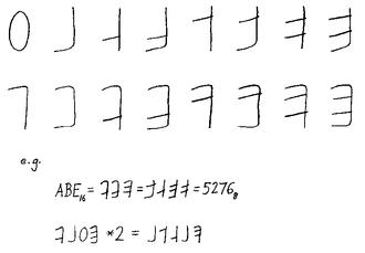 Hexadecimal - Image: Bruce Martin hexadecimal notation proposal