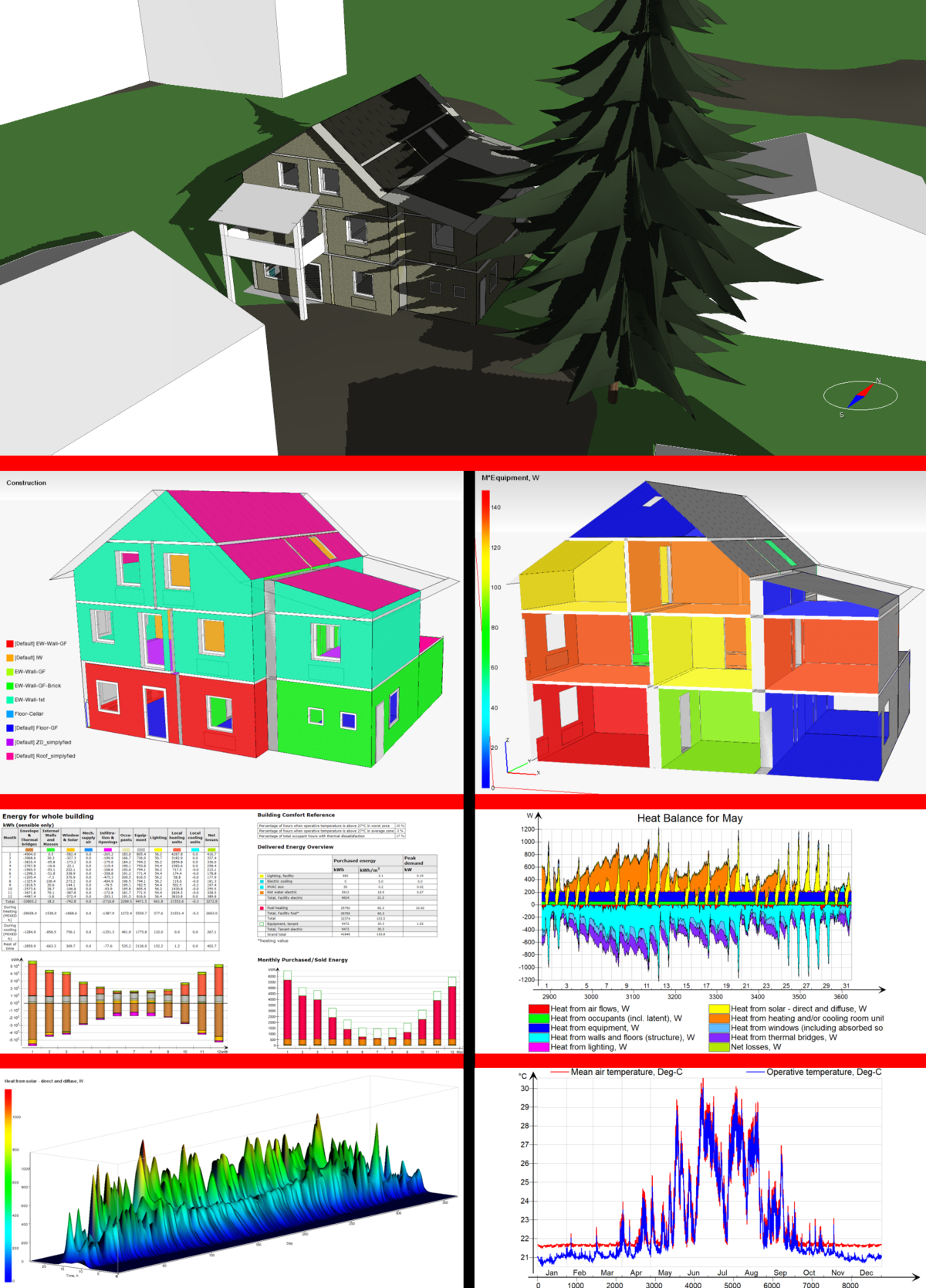 Building performance simulation - Wikipedia