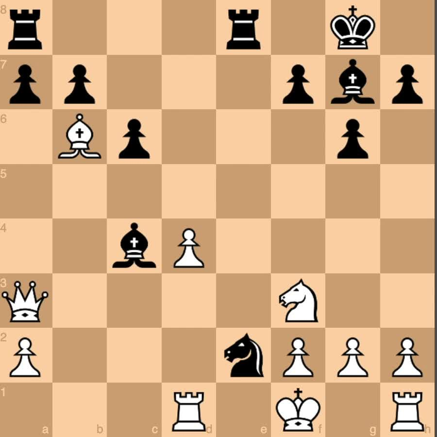 The Game Of The Century Chess Wikipedia