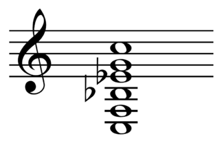 C tuning (guitar)